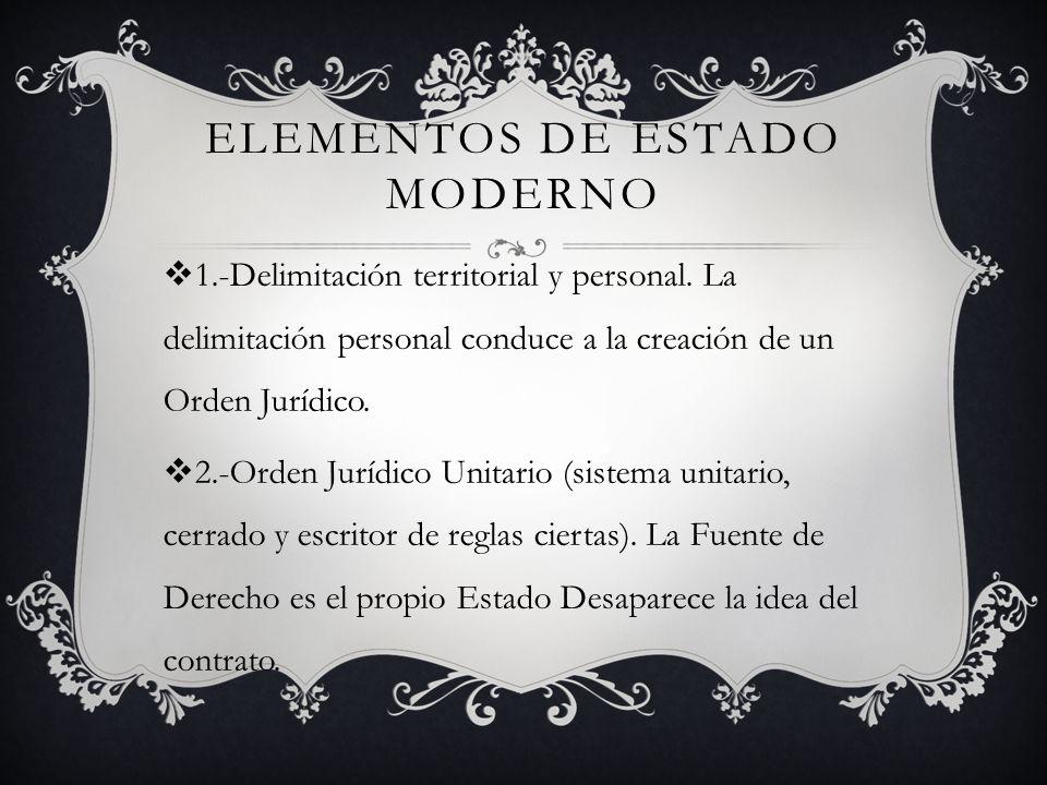 Elementos de estado moderno