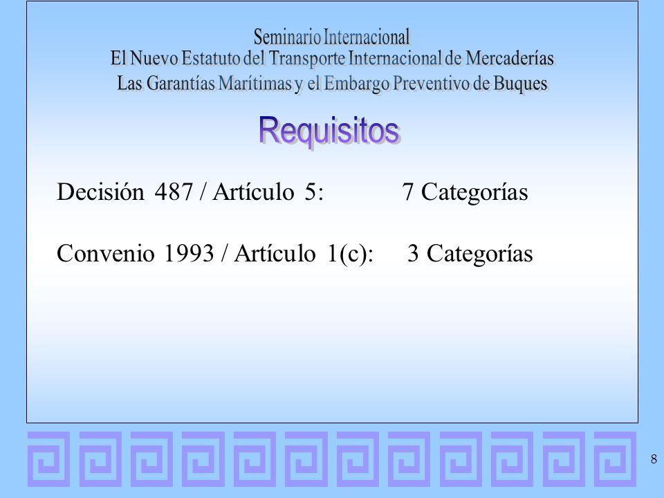 Decisión 487 / Artículo 5: 7 Categorías