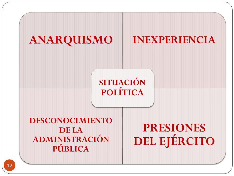 DESCONOCIMIENTO DE LA ADMINISTRACIÓN PÚBLICA PRESIONES DEL EJÉRCITO