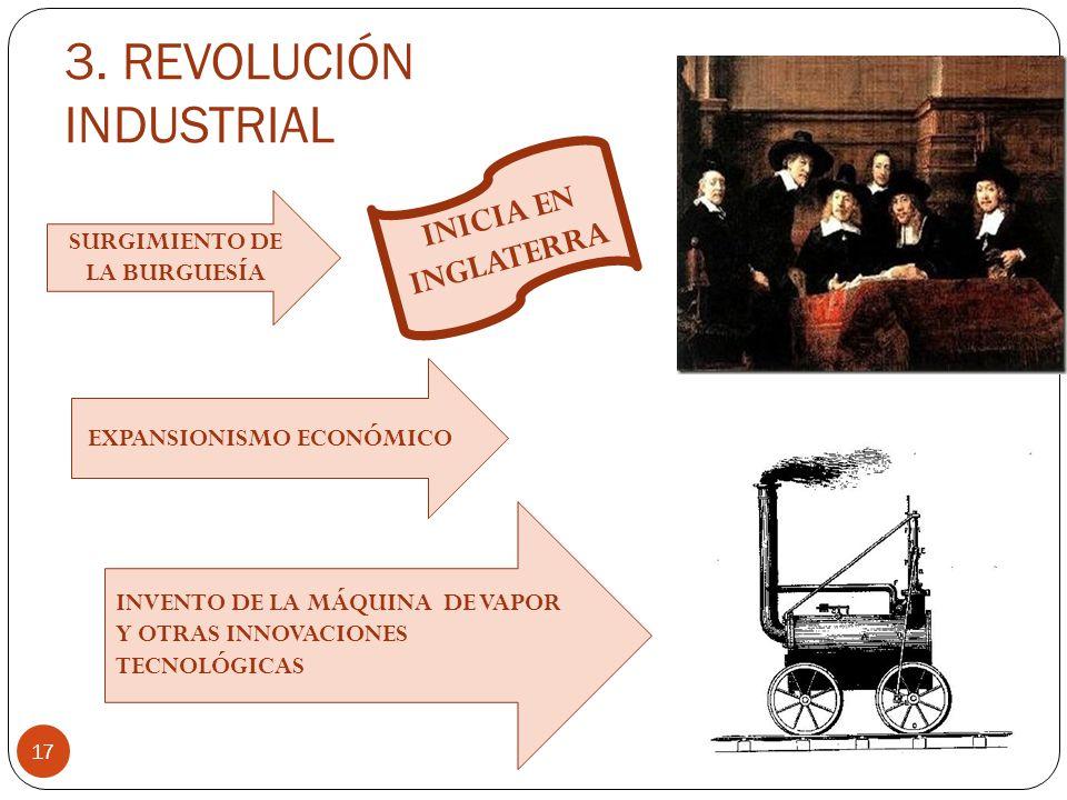 3. REVOLUCIÓN INDUSTRIAL
