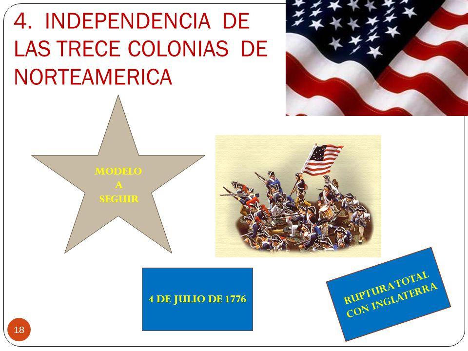 4. INDEPENDENCIA DE LAS TRECE COLONIAS DE NORTEAMERICA
