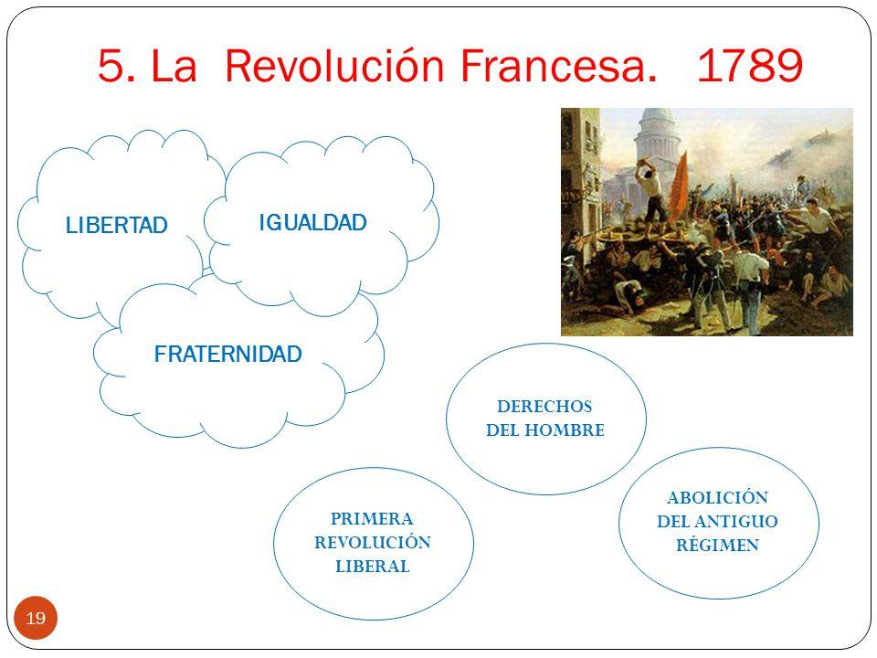 5. La Revolución Francesa. 1789