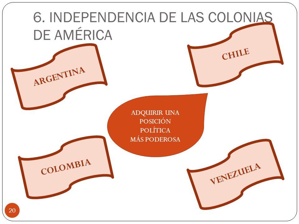 6. INDEPENDENCIA DE LAS COLONIAS DE AMÉRICA