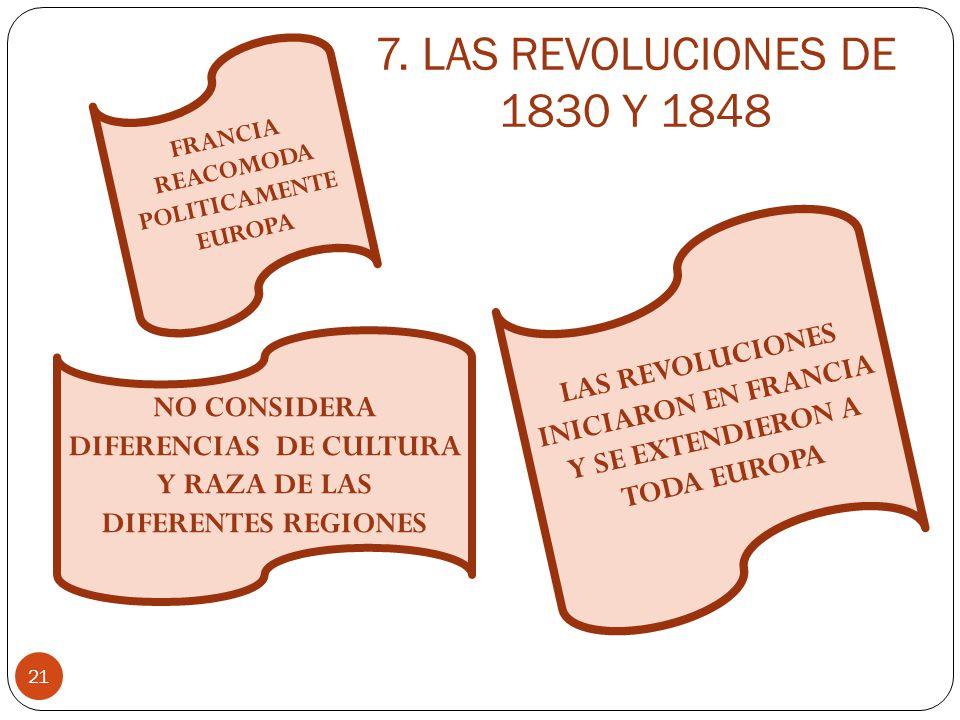 7. LAS REVOLUCIONES DE 1830 Y 1848 LAS REVOLUCIONES