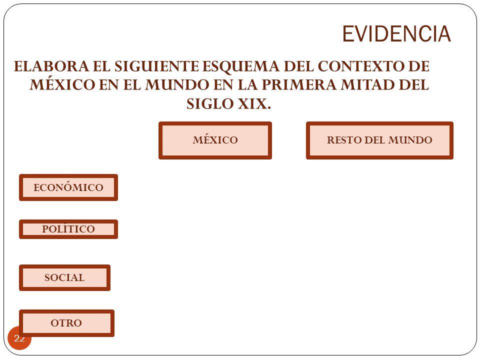 EVIDENCIA ELABORA EL SIGUIENTE ESQUEMA DEL CONTEXTO DE MÉXICO EN EL MUNDO EN LA PRIMERA MITAD DEL SIGLO XIX.