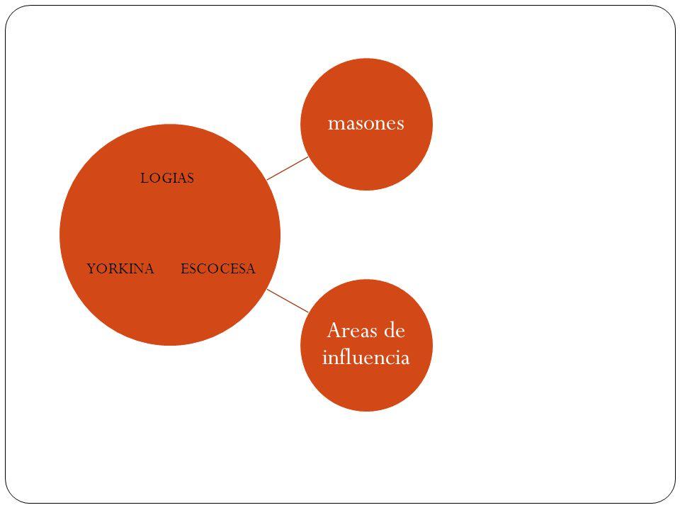 masones Areas de influencia LOGIAS YORKINA ESCOCESA