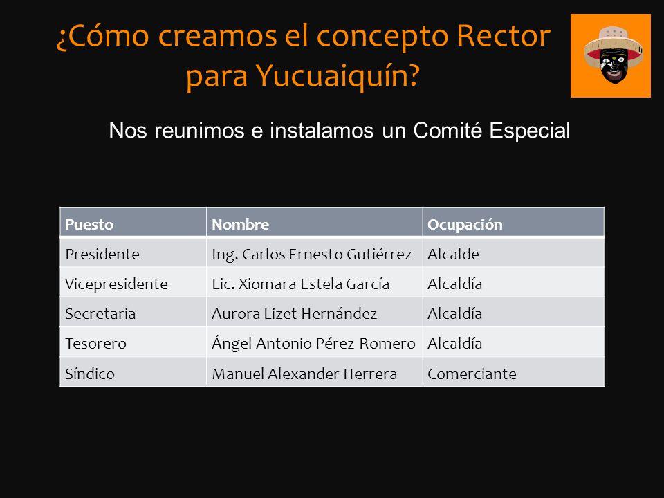 ¿Cómo creamos el concepto Rector para Yucuaiquín