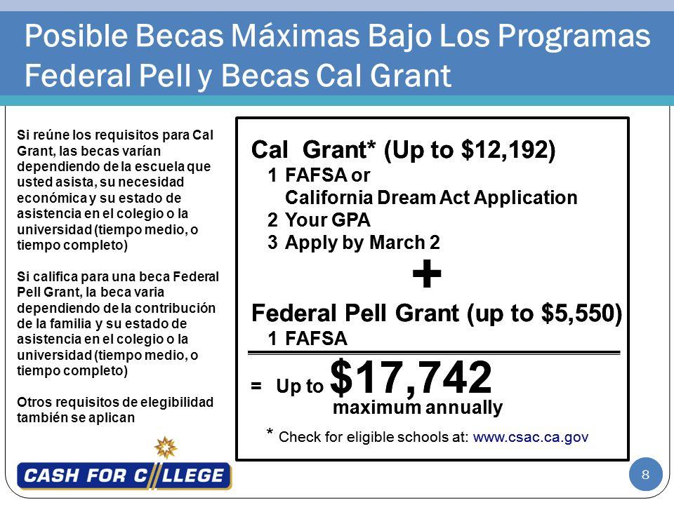 Posible Becas Máximas Bajo Los Programas Federal Pell y Becas Cal Grant