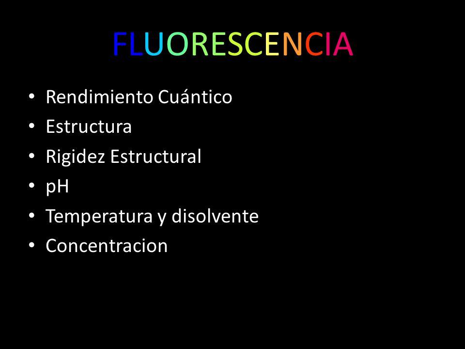 FLUORESCENCIA Rendimiento Cuántico Estructura Rigidez Estructural pH