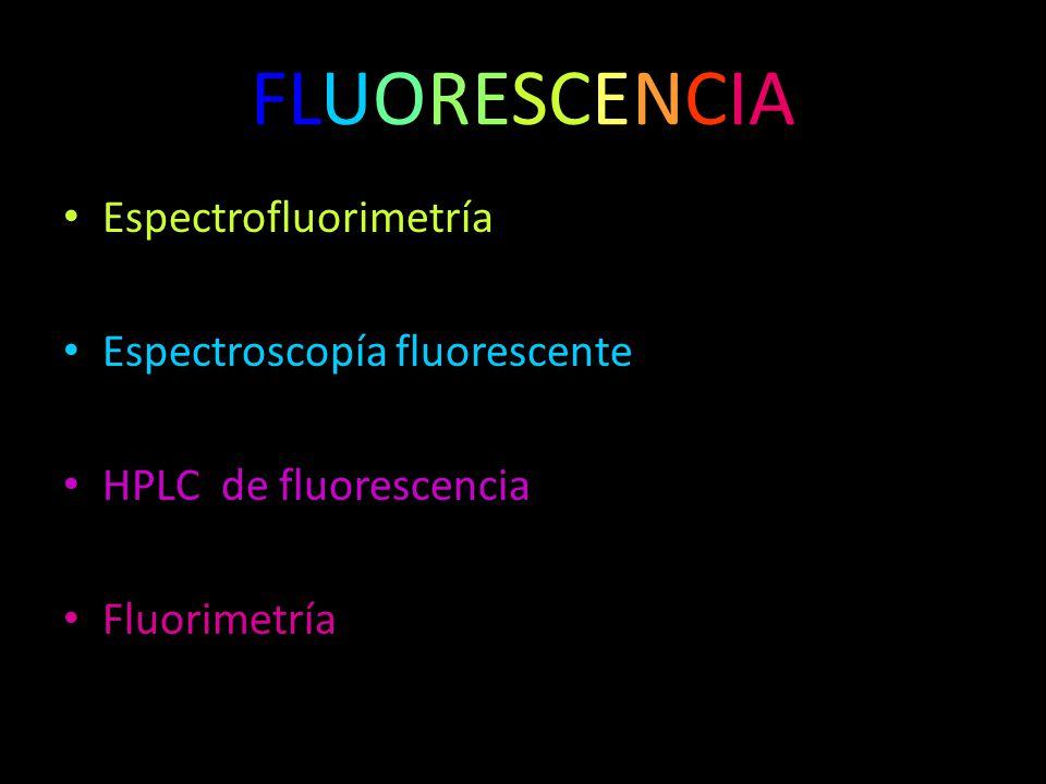 FLUORESCENCIA Espectrofluorimetría Espectroscopía fluorescente