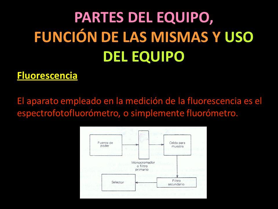 PARTES DEL EQUIPO, FUNCIÓN DE LAS MISMAS Y USO DEL EQUIPO
