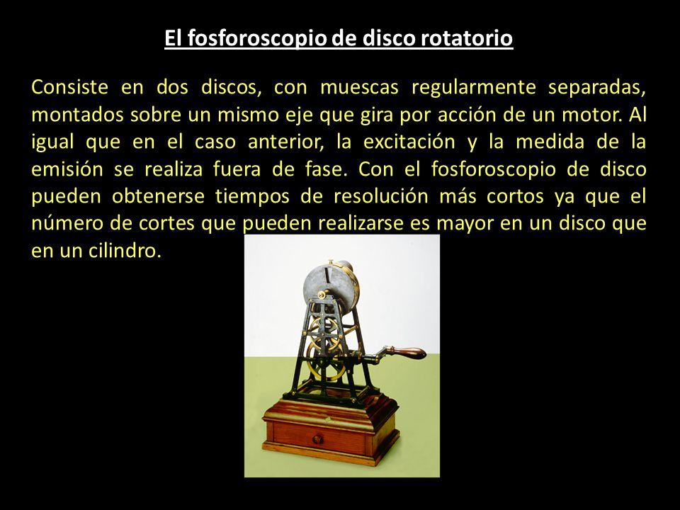 El fosforoscopio de disco rotatorio