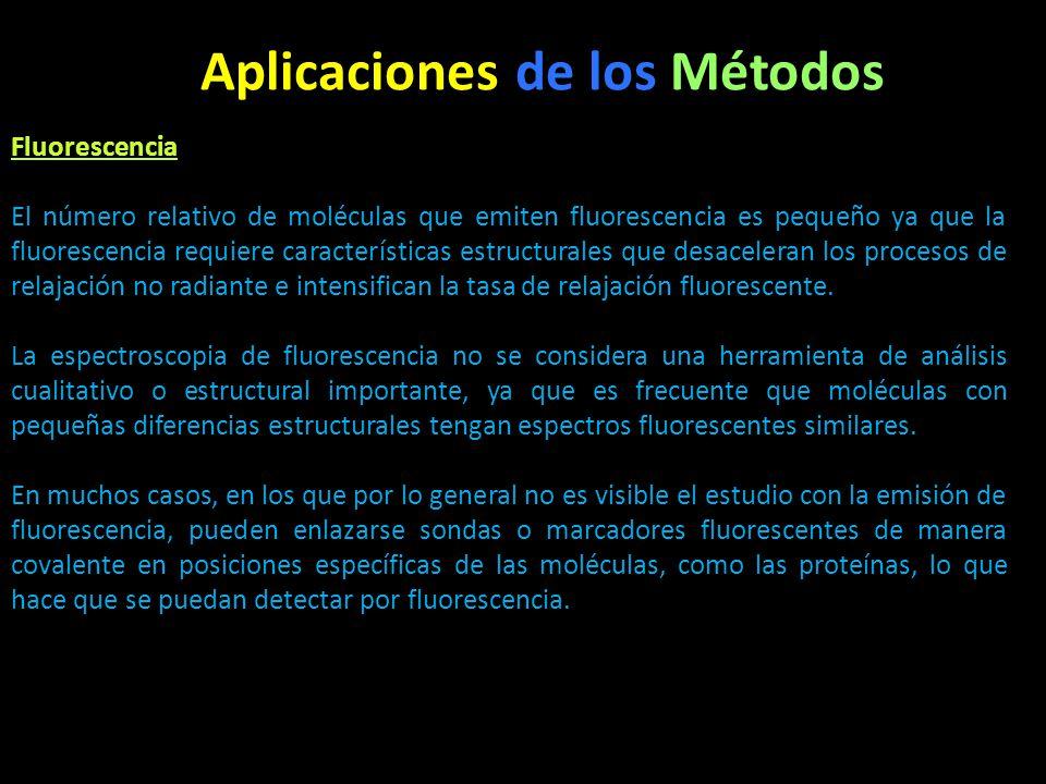 Aplicaciones de los Métodos