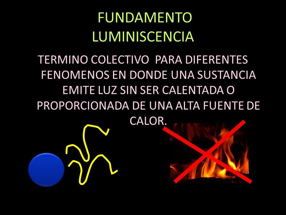 FUNDAMENTO LUMINISCENCIA