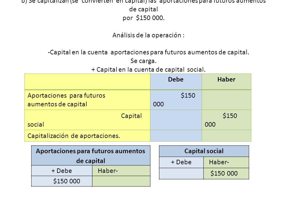 Aportaciones para futuros aumentos de capital