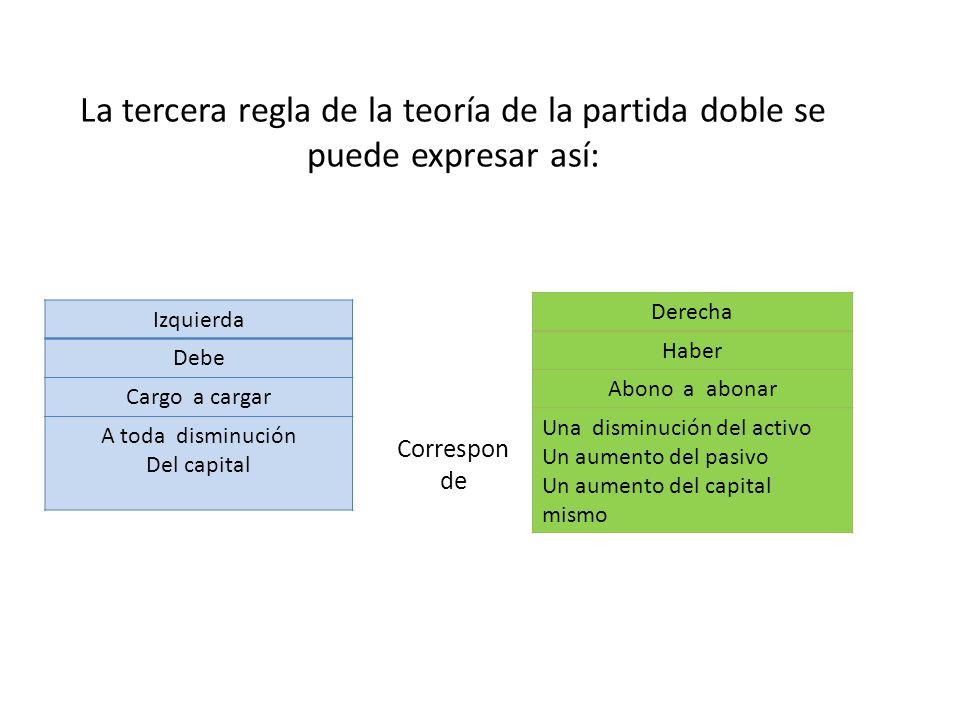 La tercera regla de la teoría de la partida doble se puede expresar así: