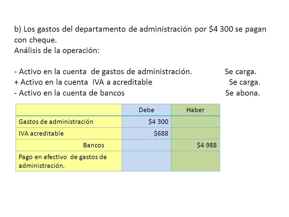 b) Los gastos del departamento de administración por $4 300 se pagan con cheque. Análisis de la operación: - Activo en la cuenta de gastos de administración. Se carga. + Activo en la cuenta IVA a acreditable Se carga. - Activo en la cuenta de bancos Se abona.