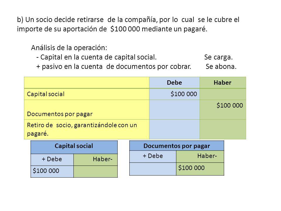 b) Un socio decide retirarse de la compañía, por lo cual se le cubre el importe de su aportación de $100 000 mediante un pagaré. Análisis de la operación: - Capital en la cuenta de capital social. Se carga. + pasivo en la cuenta de documentos por cobrar. Se abona.
