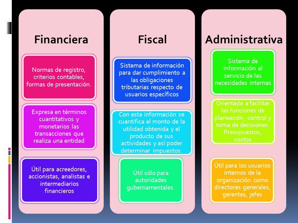 Financiera Fiscal Administrativa