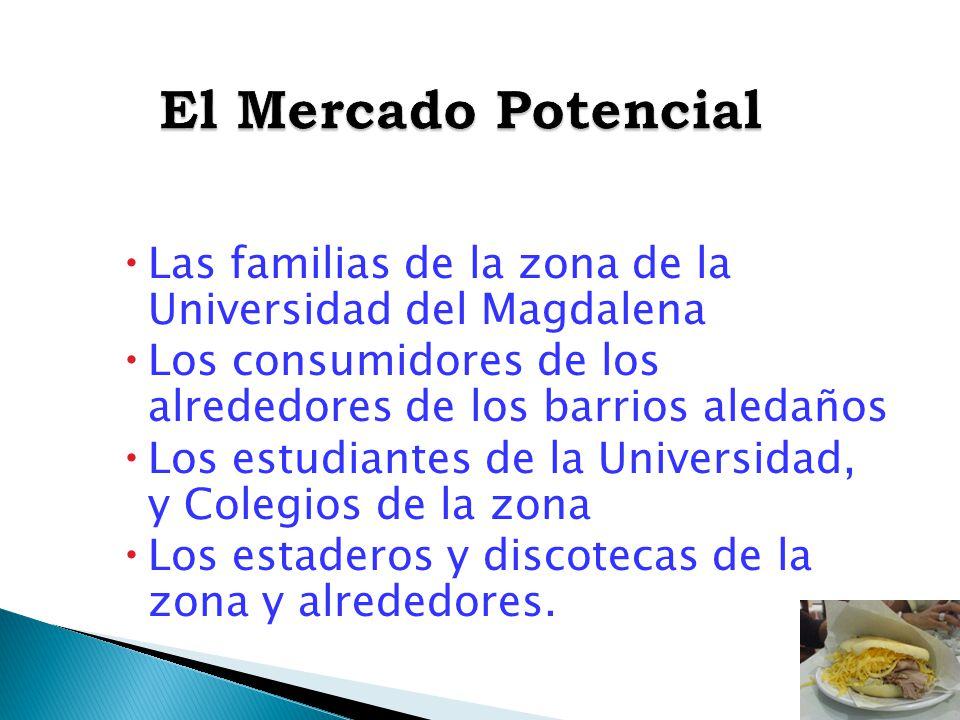 El Mercado Potencial Las familias de la zona de la Universidad del Magdalena. Los consumidores de los alrededores de los barrios aledaños.