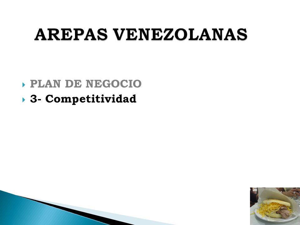 AREPAS VENEZOLANAS PLAN DE NEGOCIO 3- Competitividad