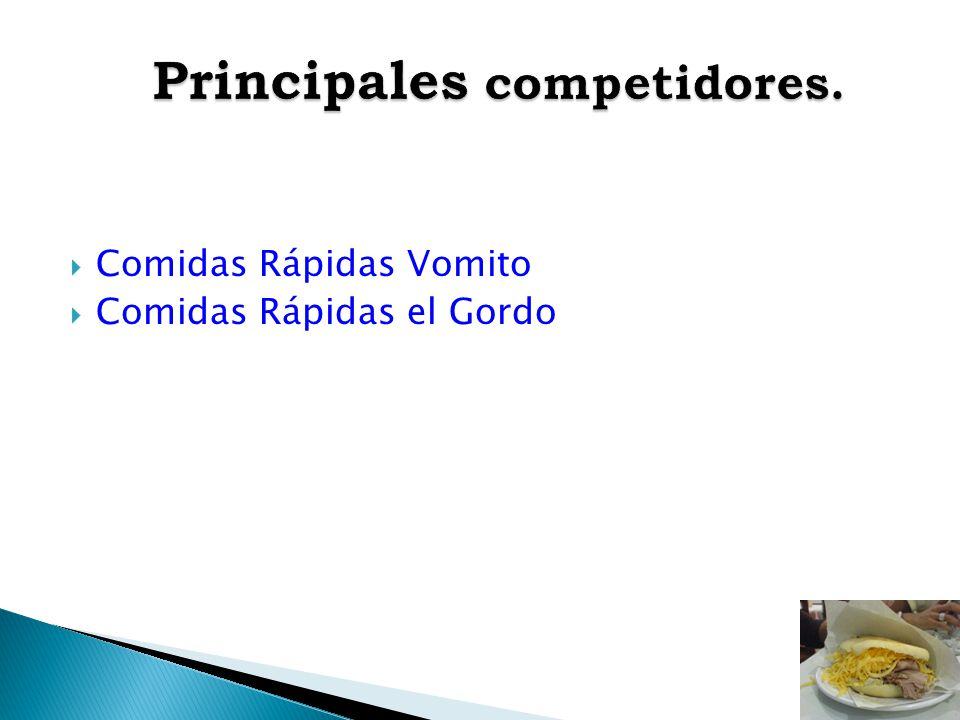Principales competidores.