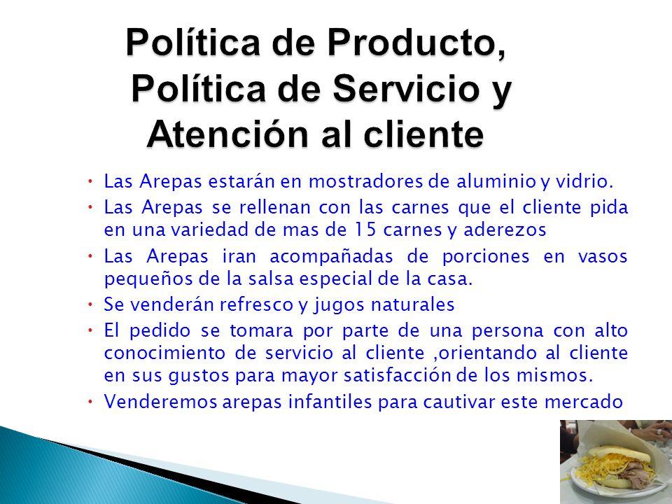 Política de Producto, Política de Servicio y Atención al cliente
