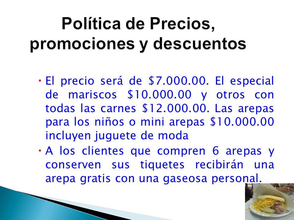 Política de Precios, promociones y descuentos