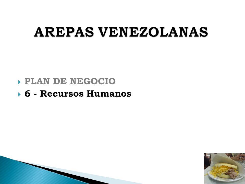 AREPAS VENEZOLANAS PLAN DE NEGOCIO 6 - Recursos Humanos