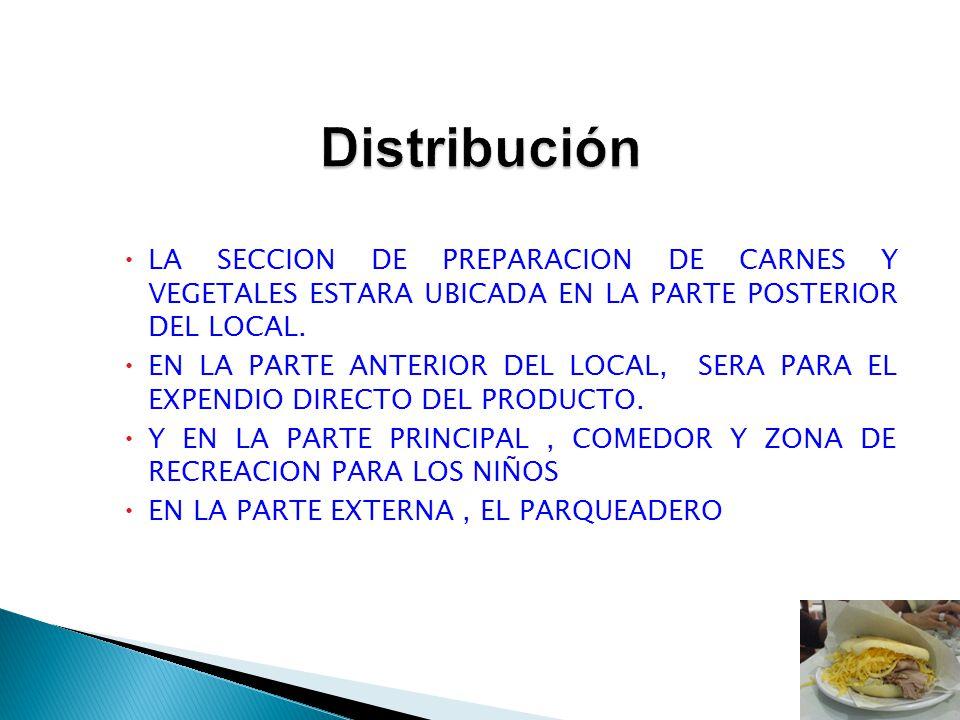 Distribución LA SECCION DE PREPARACION DE CARNES Y VEGETALES ESTARA UBICADA EN LA PARTE POSTERIOR DEL LOCAL.
