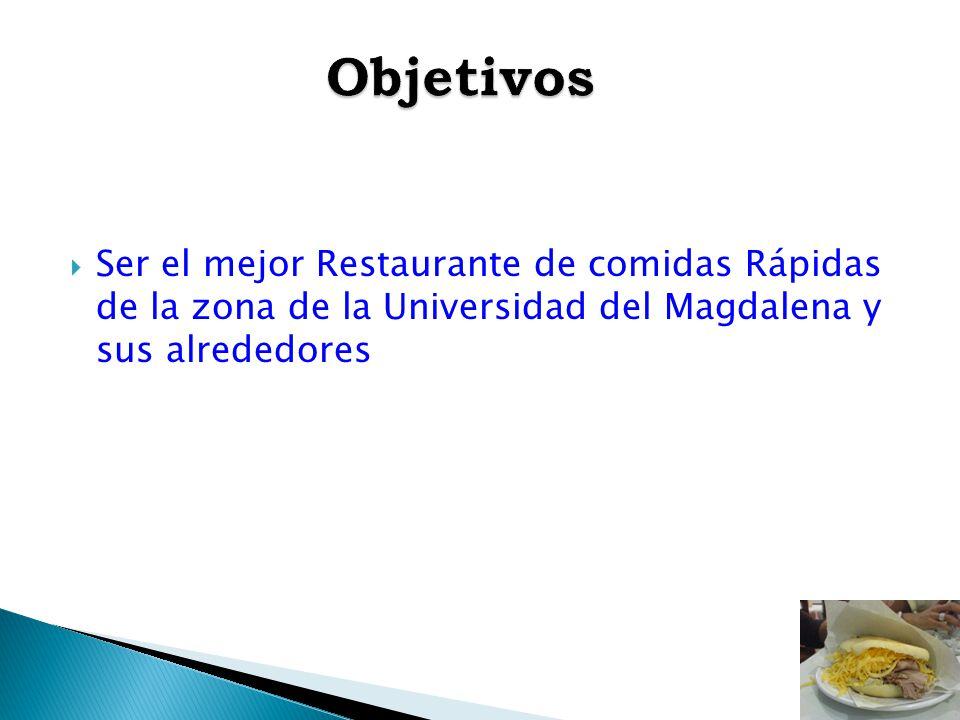 Objetivos Ser el mejor Restaurante de comidas Rápidas de la zona de la Universidad del Magdalena y sus alrededores.