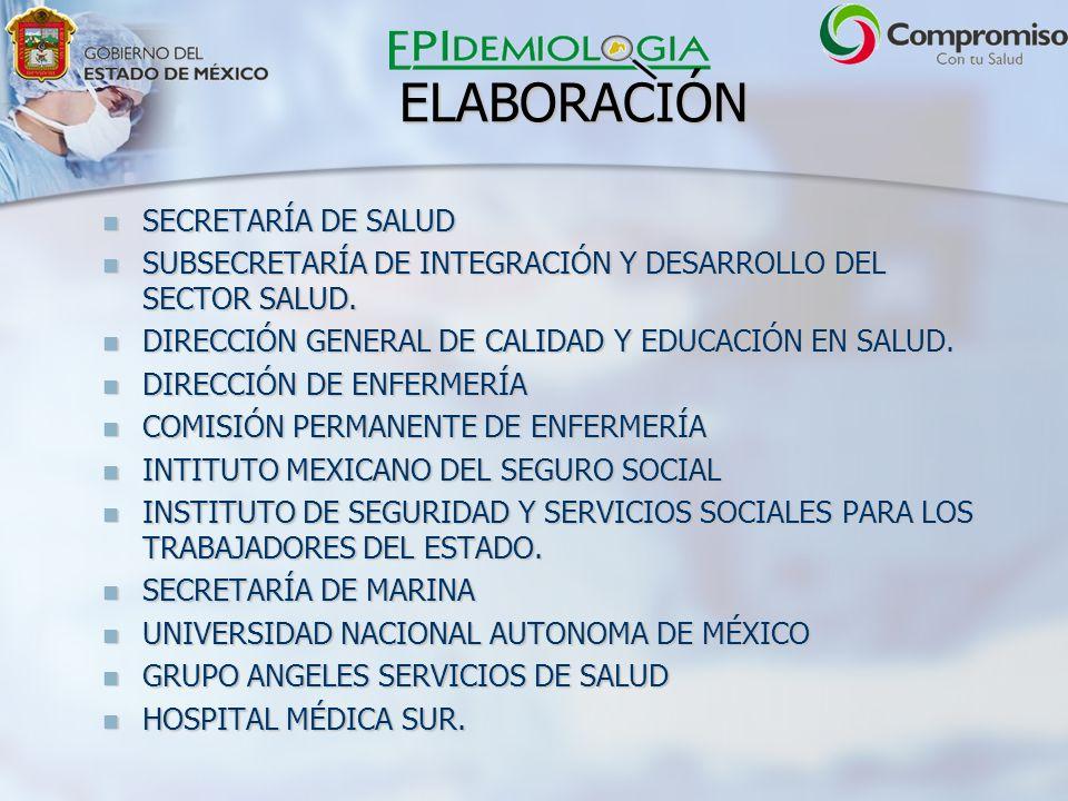 ELABORACIÓN SECRETARÍA DE SALUD