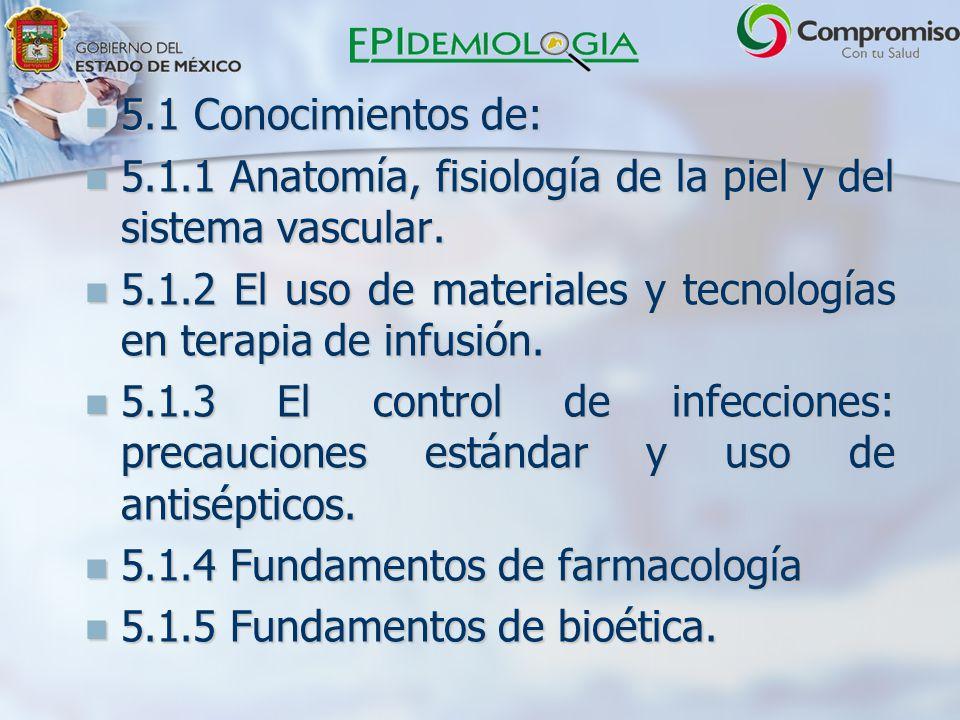 5.1 Conocimientos de: 5.1.1 Anatomía, fisiología de la piel y del sistema vascular. 5.1.2 El uso de materiales y tecnologías en terapia de infusión.