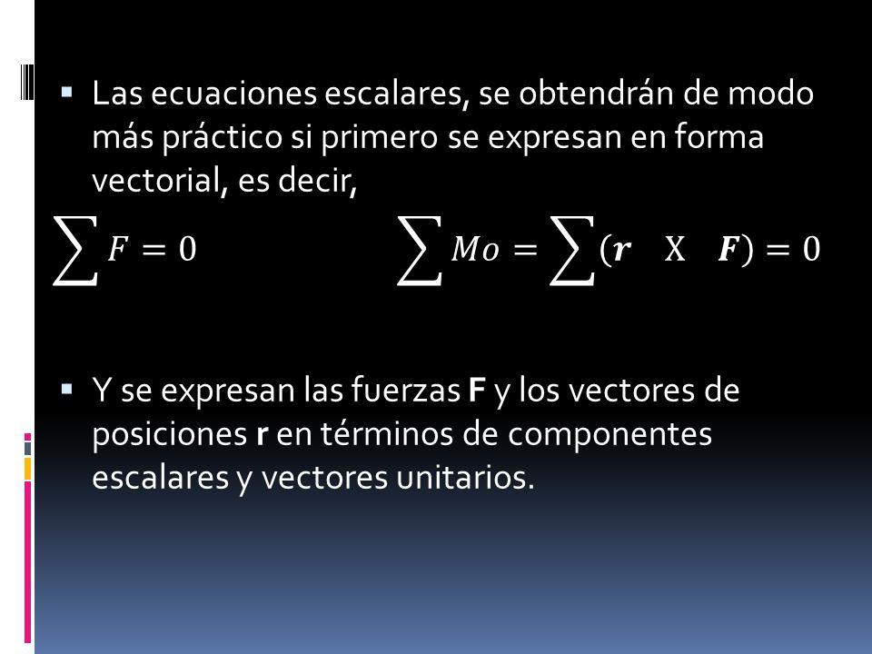 Las ecuaciones escalares, se obtendrán de modo más práctico si primero se expresan en forma vectorial, es decir,