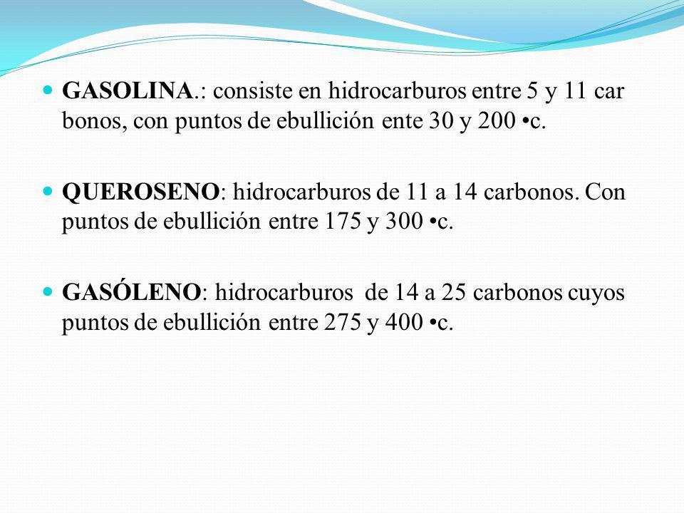 GASOLINA.: consiste en hidrocarburos entre 5 y 11 car bonos, con puntos de ebullición ente 30 y 200 •c.