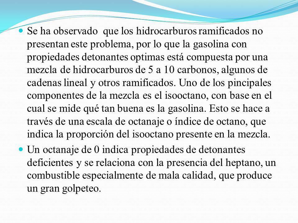 Se ha observado que los hidrocarburos ramificados no presentan este problema, por lo que la gasolina con propiedades detonantes optimas está compuesta por una mezcla de hidrocarburos de 5 a 10 carbonos, algunos de cadenas lineal y otros ramificados. Uno de los pincipales componentes de la mezcla es el isooctano, con base en el cual se mide qué tan buena es la gasolina. Esto se hace a través de una escala de octanaje o índice de octano, que indica la proporción del isooctano presente en la mezcla.