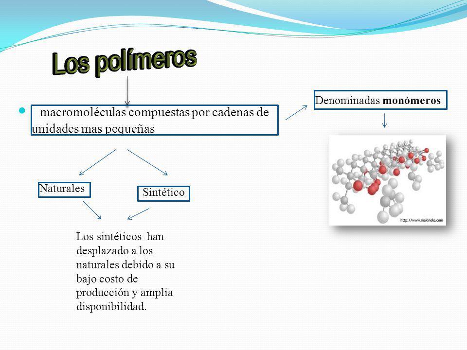 Los polímeros Denominadas monómeros. macromoléculas compuestas por cadenas de unidades mas pequeñas.