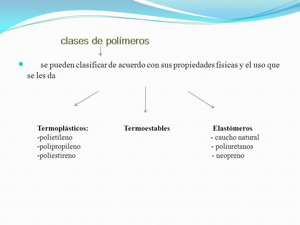 clases de polímeros