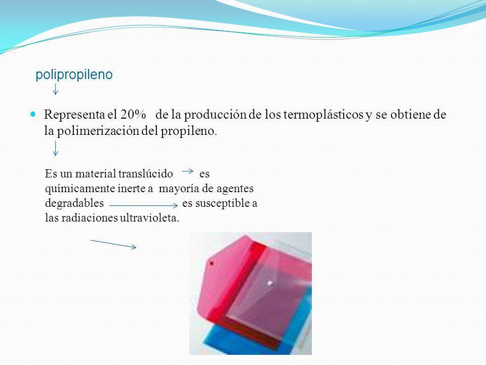 polipropileno Representa el 20% de la producción de los termoplásticos y se obtiene de la polimerización del propileno.