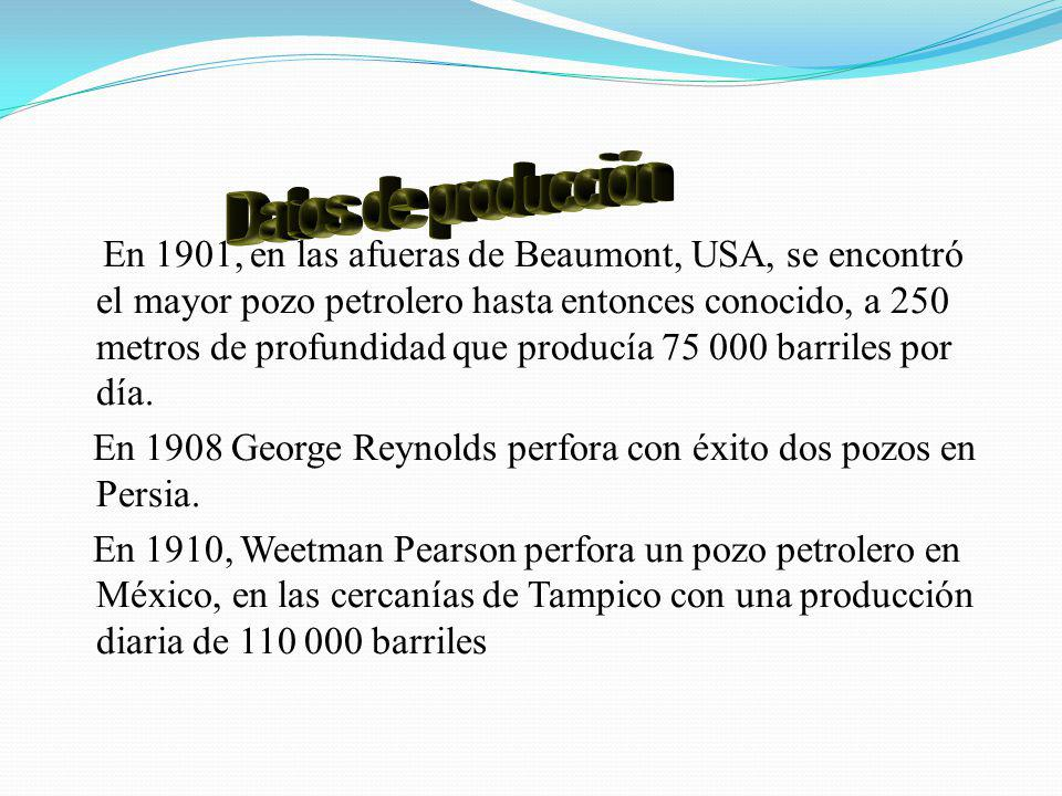 Datos de producción