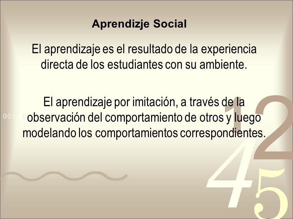 Aprendizje Social El aprendizaje es el resultado de la experiencia directa de los estudiantes con su ambiente.