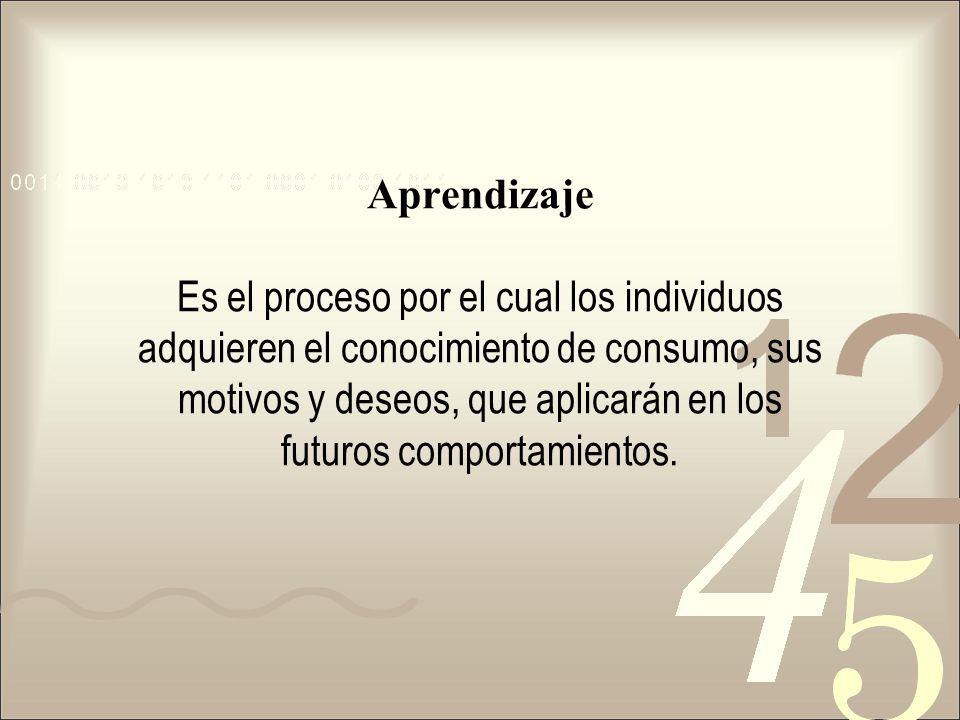Aprendizaje Es el proceso por el cual los individuos adquieren el conocimiento de consumo, sus motivos y deseos, que aplicarán en los futuros comportamientos.