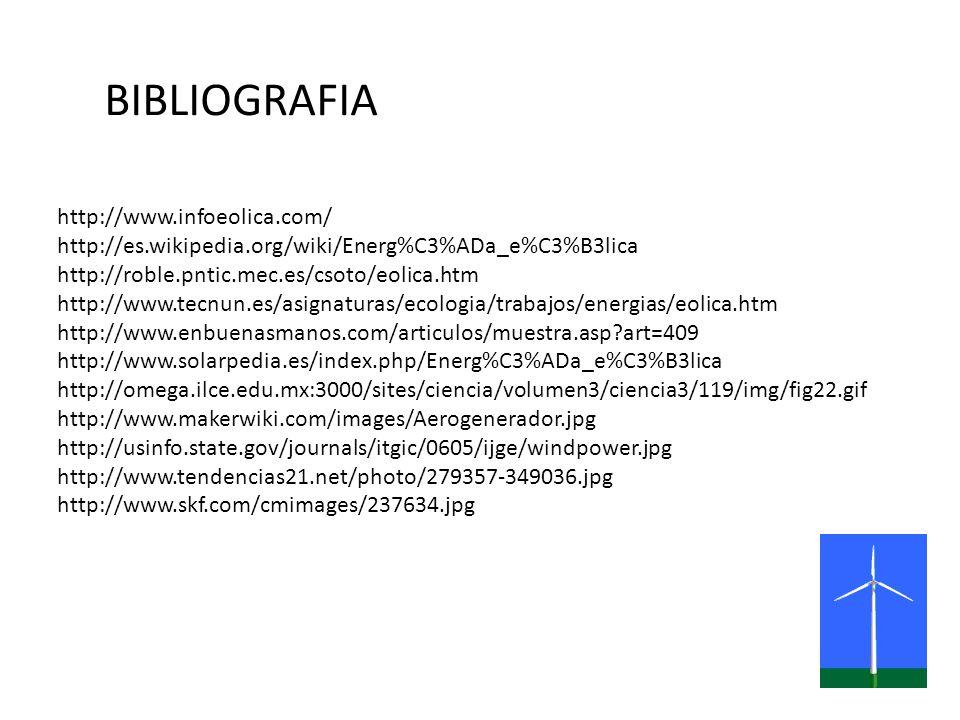 BIBLIOGRAFIA http://www.infoeolica.com/
