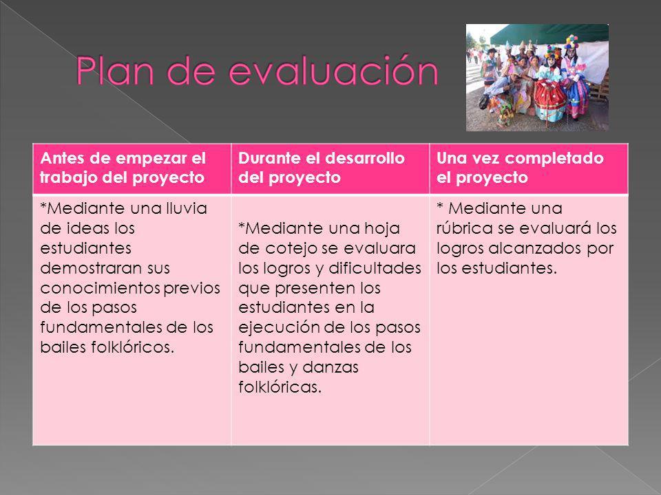 Plan de evaluación Antes de empezar el trabajo del proyecto