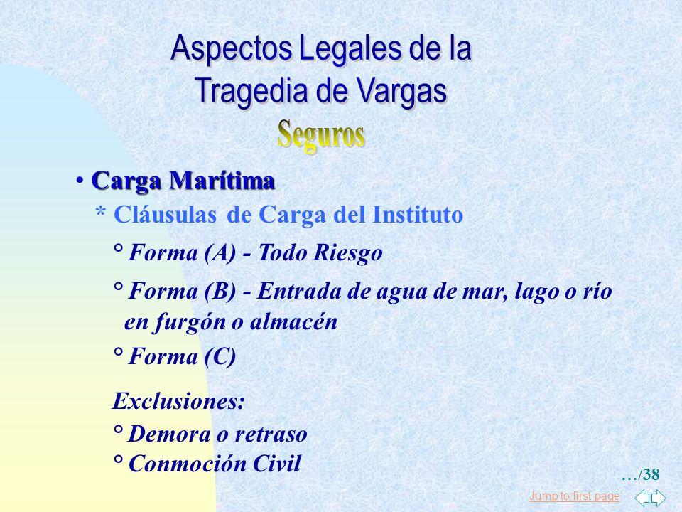 Aspectos Legales de la Tragedia de Vargas Seguros Carga Marítima