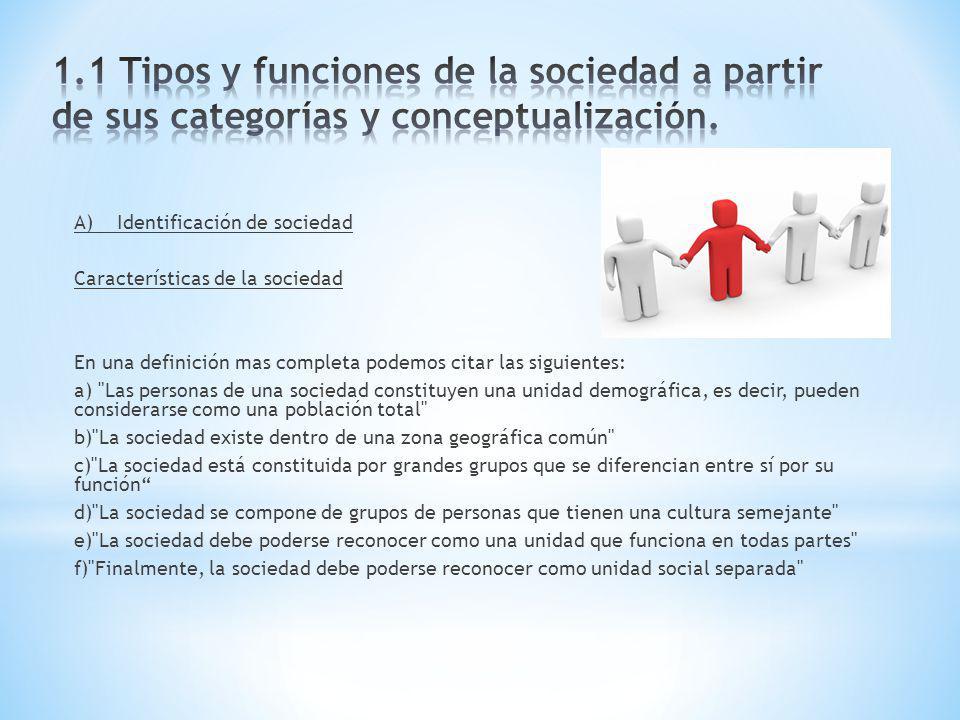 1.1 Tipos y funciones de la sociedad a partir de sus categorías y conceptualización.