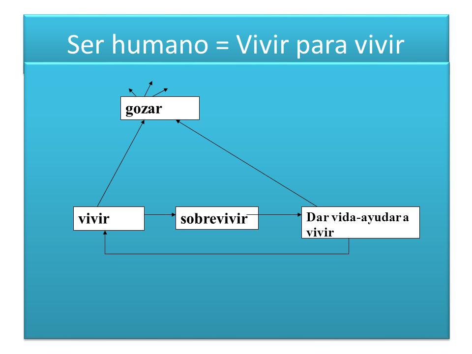 Ser humano = Vivir para vivir