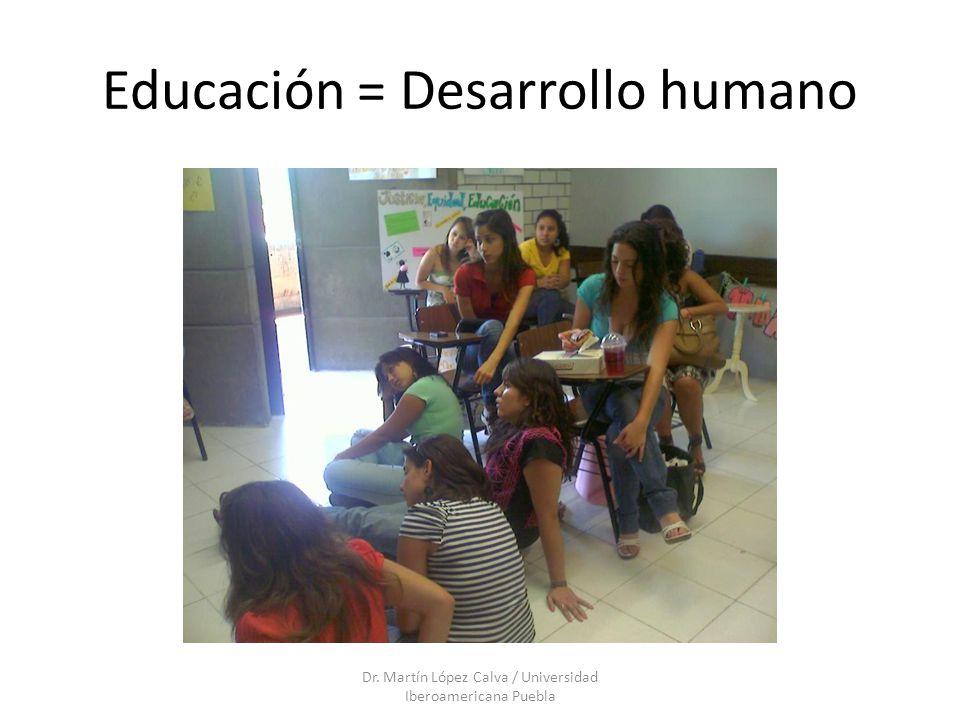 Educación = Desarrollo humano
