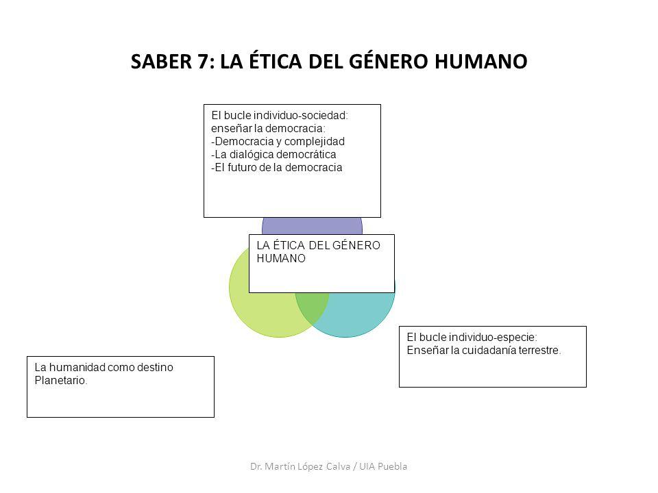 SABER 7: LA ÉTICA DEL GÉNERO HUMANO