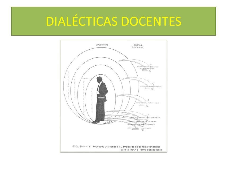 DIALÉCTICAS DOCENTES